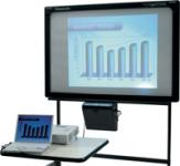 Whiteboard Electronic Panaboard